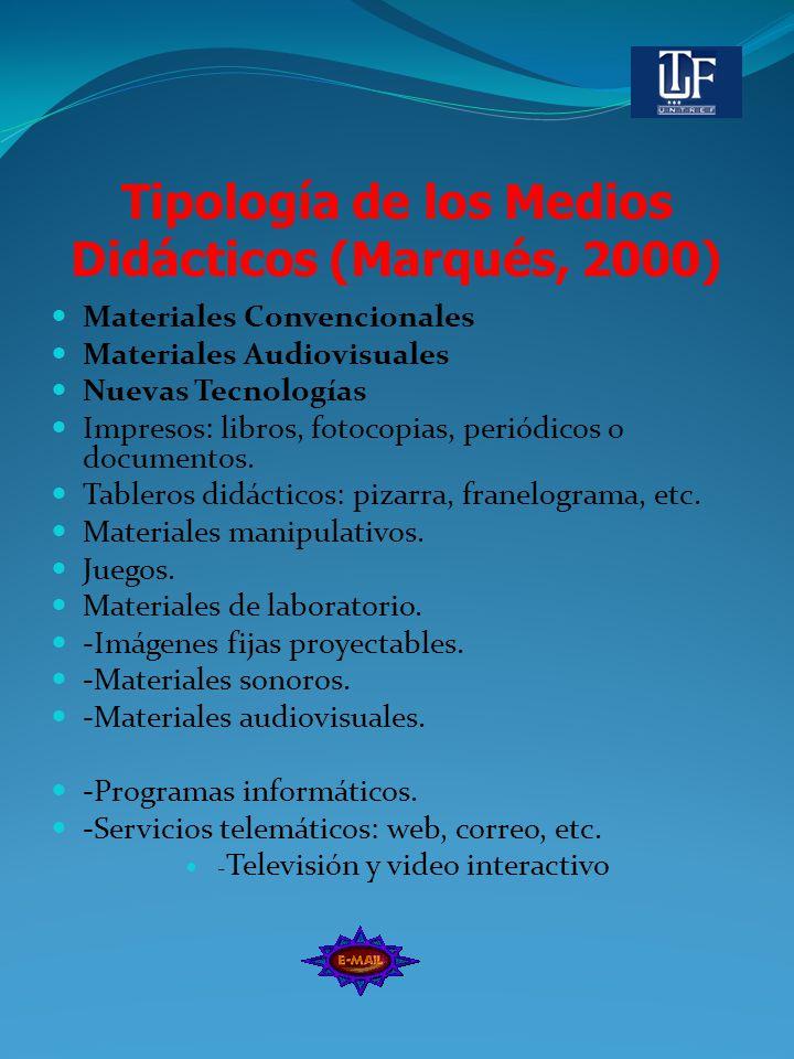 Tipología de los Medios Didácticos (Marqués, 2000)