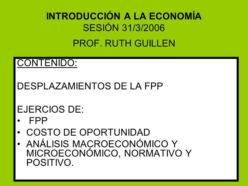 INTRODUCCIÓN A LA ECONOMÍA SESIÓN 31/3/2006 PROF. RUTH GUILLEN