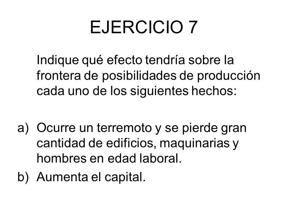 EJERCICIO 7 Indique qué efecto tendría sobre la frontera de posibilidades de producción cada uno de los siguientes hechos: