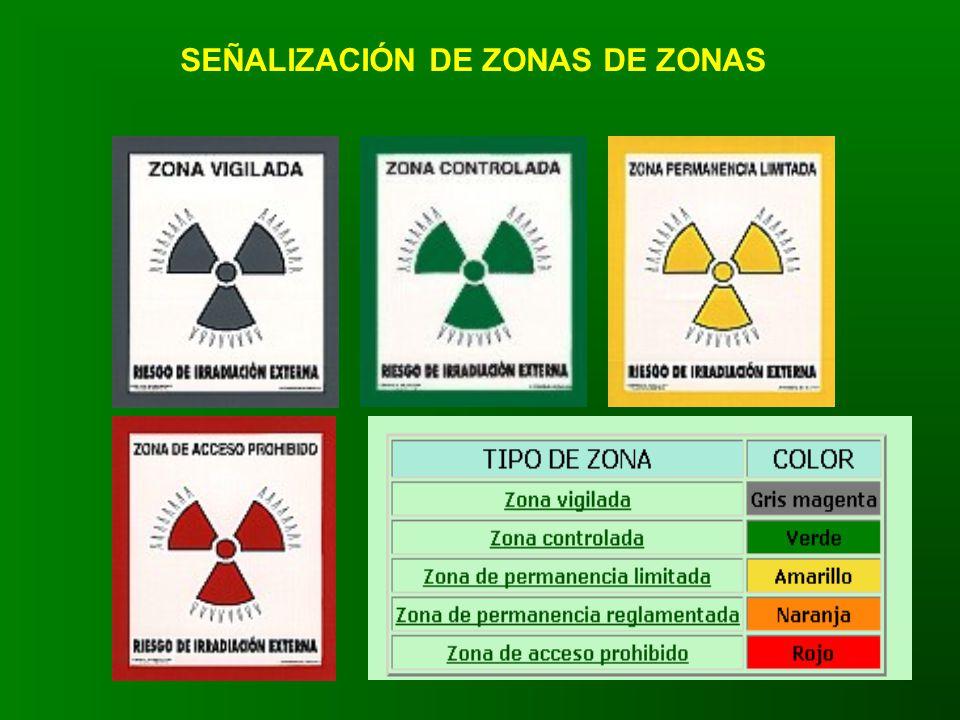 SEÑALIZACIÓN DE ZONAS DE ZONAS