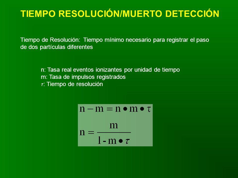 TIEMPO RESOLUCIÓN/MUERTO DETECCIÓN