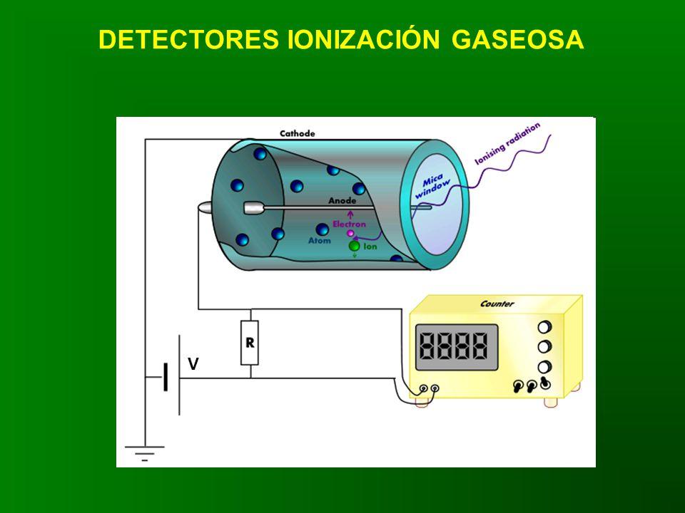 DETECTORES IONIZACIÓN GASEOSA