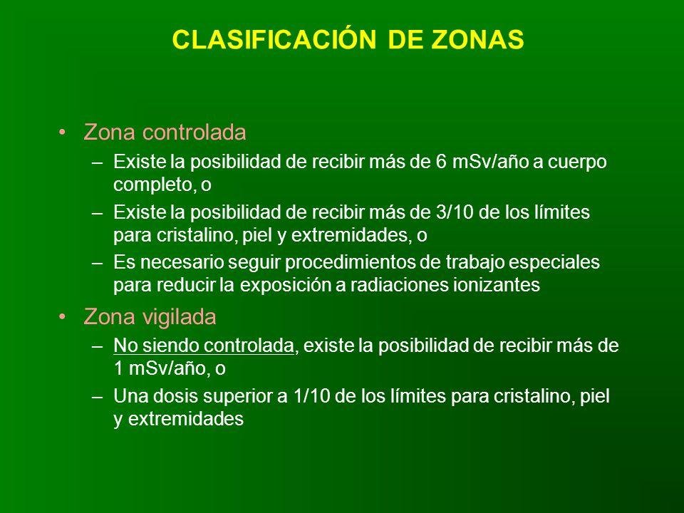 CLASIFICACIÓN DE ZONAS