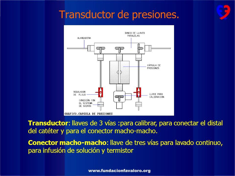 Transductor de presiones.