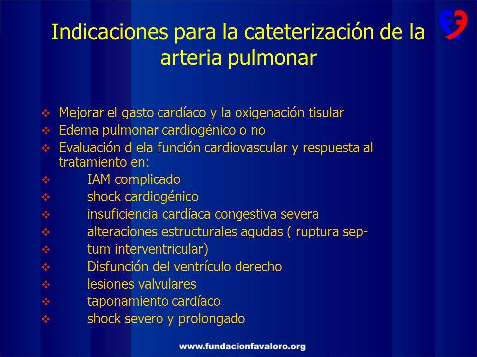 Indicaciones para la cateterización de la arteria pulmonar