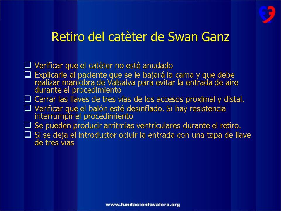 Retiro del catèter de Swan Ganz