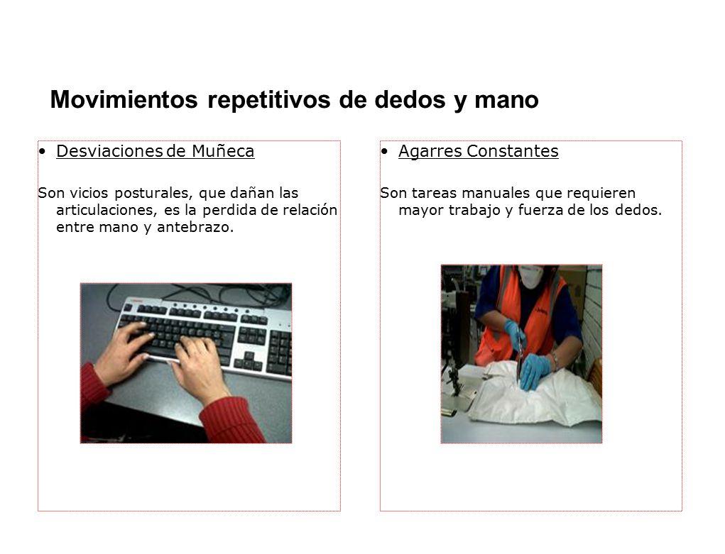 Factores Asociados a Repetitividad