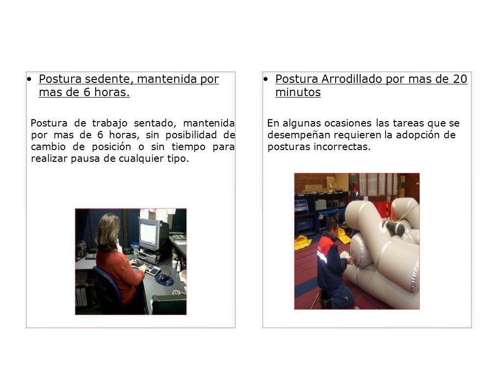 Factores Asociados a Postura