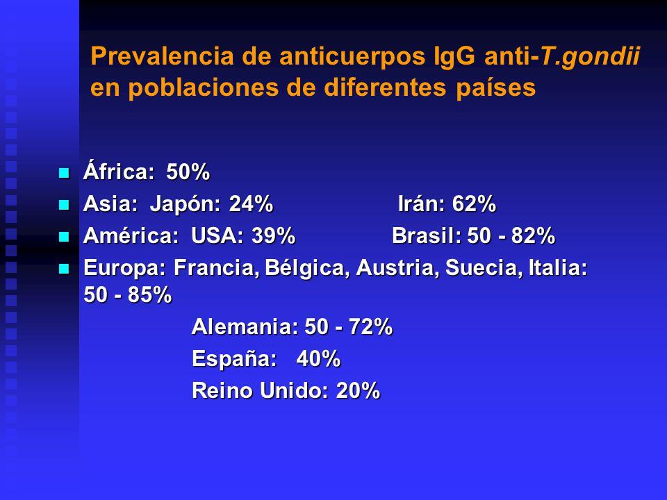 Prevalencia de anticuerpos IgG anti-T