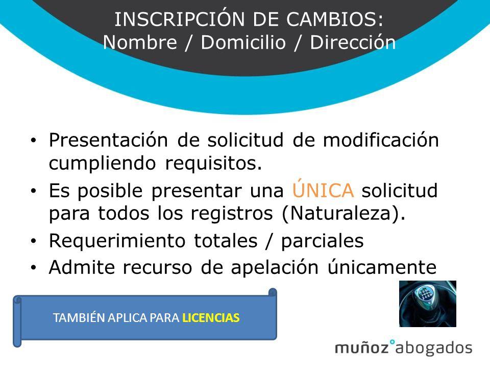 INSCRIPCIÓN DE CAMBIOS: Nombre / Domicilio / Dirección