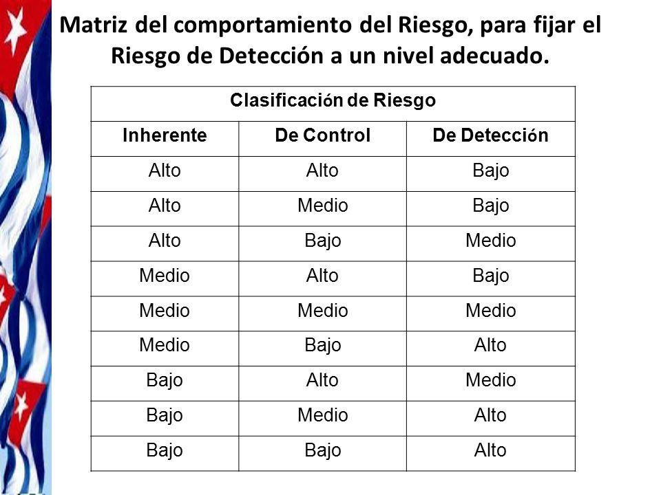 Clasificación de Riesgo
