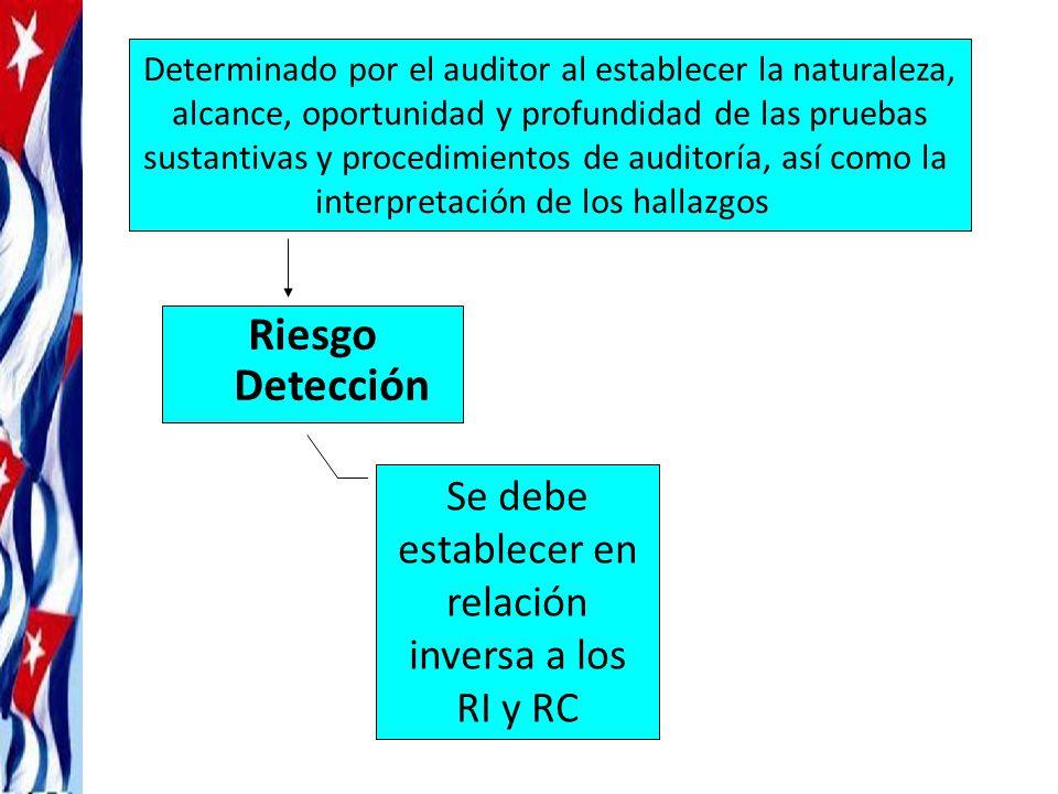 Riesgo Detección Se debe establecer en relación inversa a los RI y RC