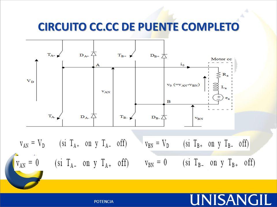 CIRCUITO CC.CC DE PUENTE COMPLETO