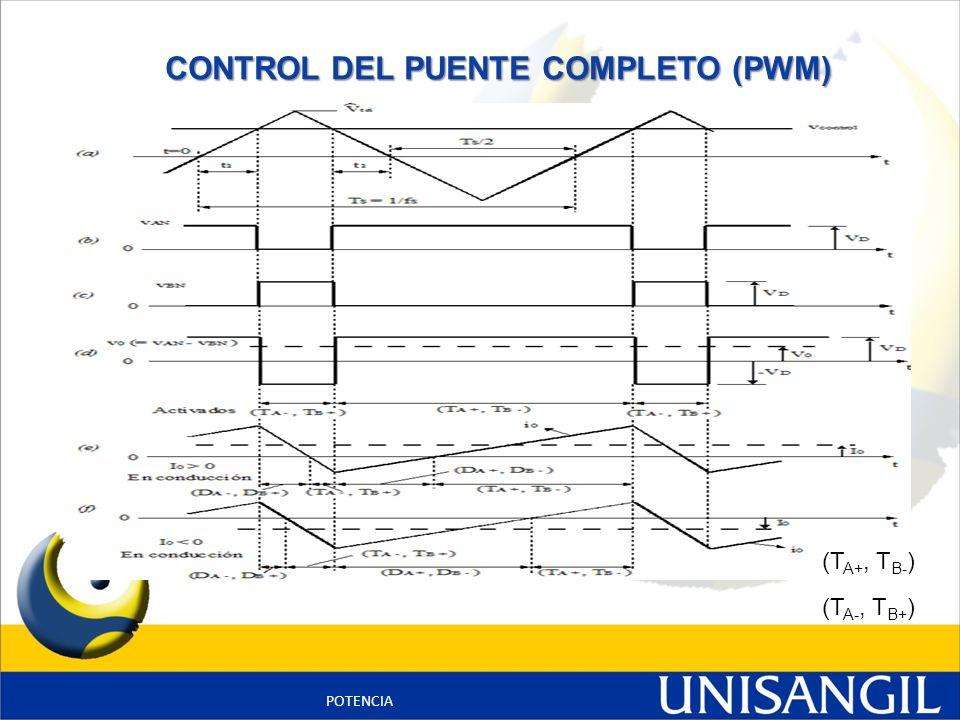 CONTROL DEL PUENTE COMPLETO (PWM)