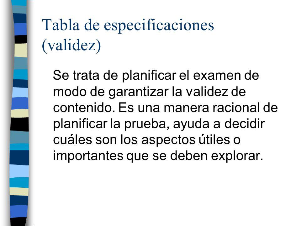 Tabla de especificaciones (validez)