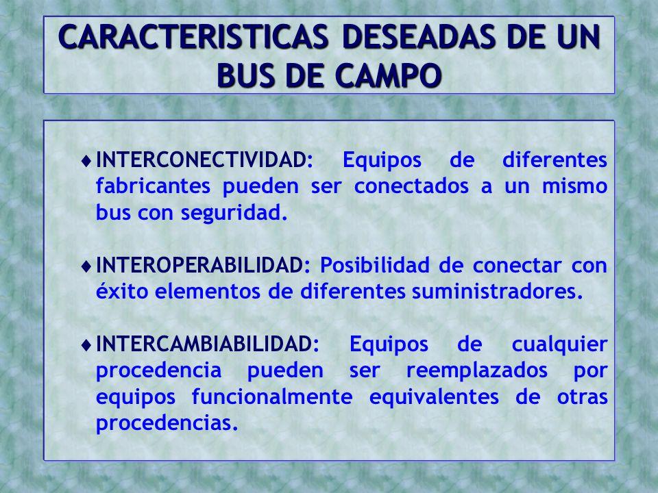CARACTERISTICAS DESEADAS DE UN BUS DE CAMPO