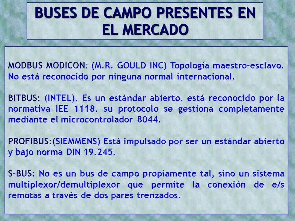 BUSES DE CAMPO PRESENTES EN EL MERCADO