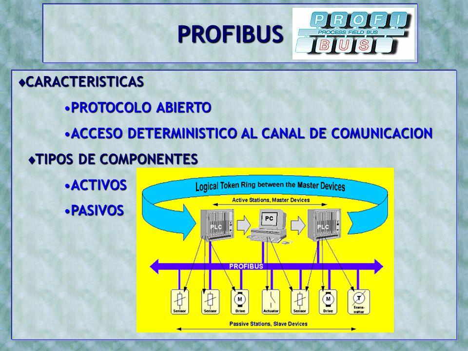 PROFIBUS CARACTERISTICAS PROTOCOLO ABIERTO