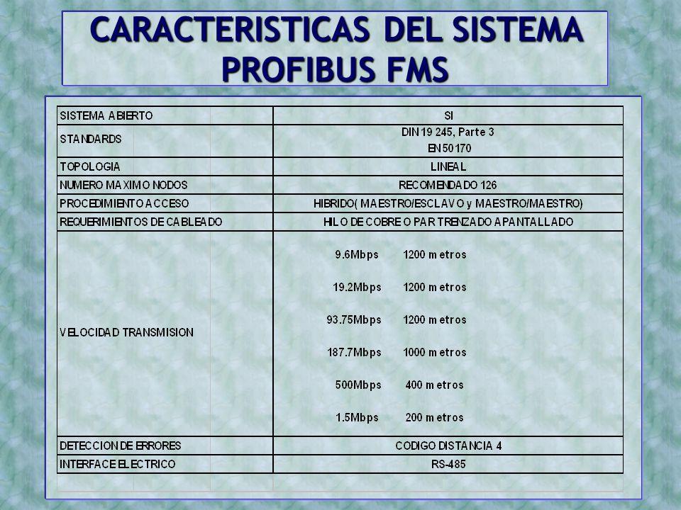 CARACTERISTICAS DEL SISTEMA PROFIBUS FMS