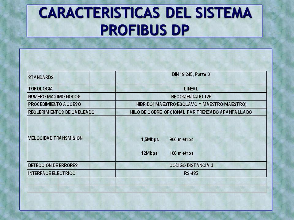 CARACTERISTICAS DEL SISTEMA PROFIBUS DP