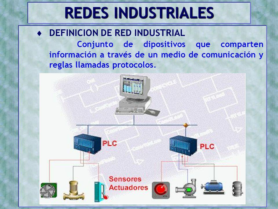 REDES INDUSTRIALES DEFINICION DE RED INDUSTRIAL