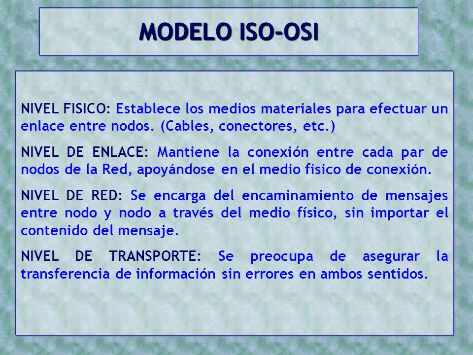 MODELO ISO-OSI NIVEL FISICO: Establece los medios materiales para efectuar un enlace entre nodos. (Cables, conectores, etc.)