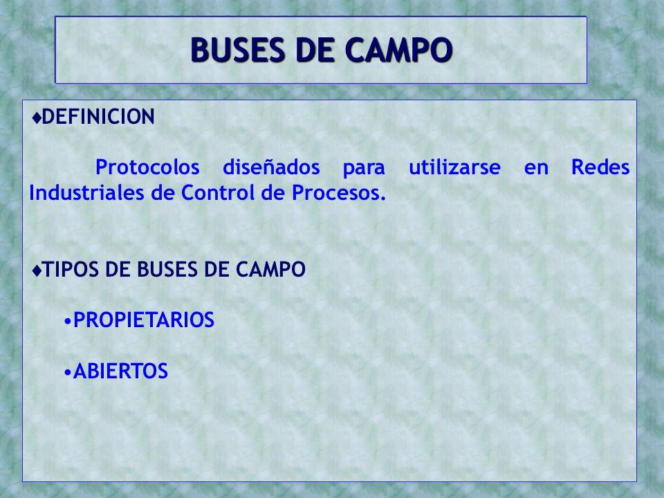 BUSES DE CAMPO DEFINICION