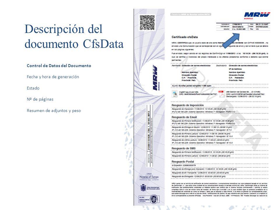 Descripción del documento CfsData Control de Datos del Documento