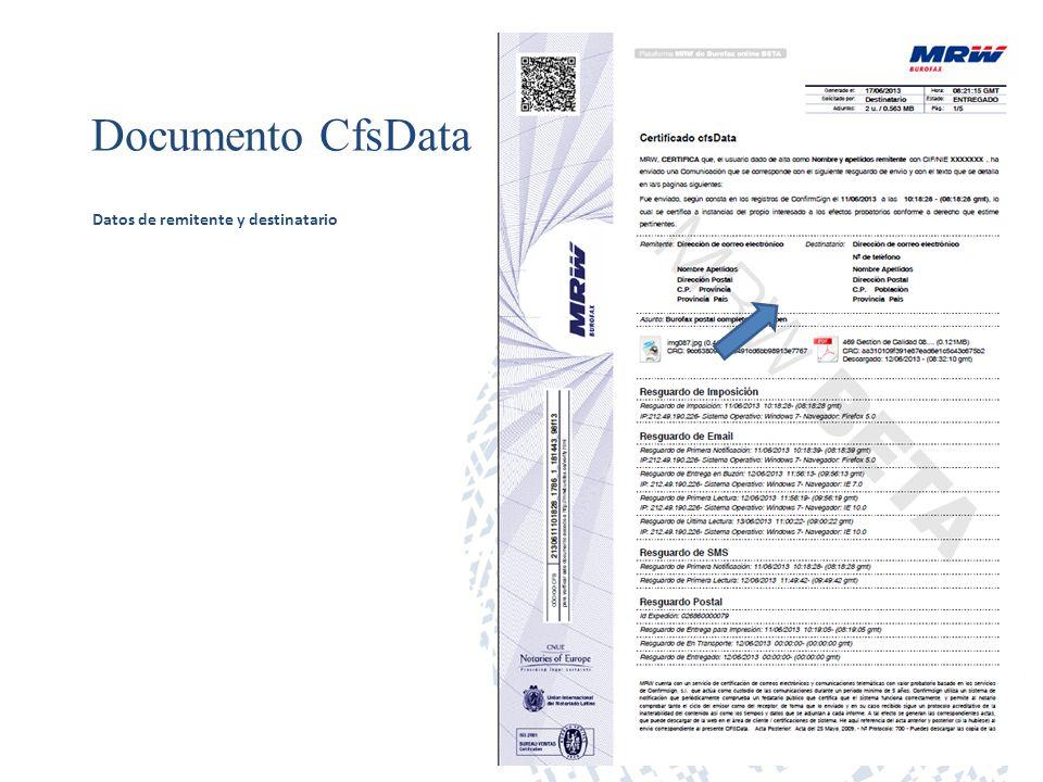 Documento CfsData Datos de remitente y destinatario