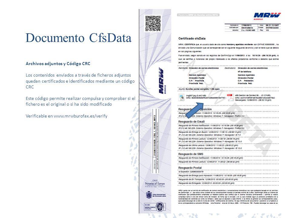 Documento CfsData Archivos adjuntos y Código CRC