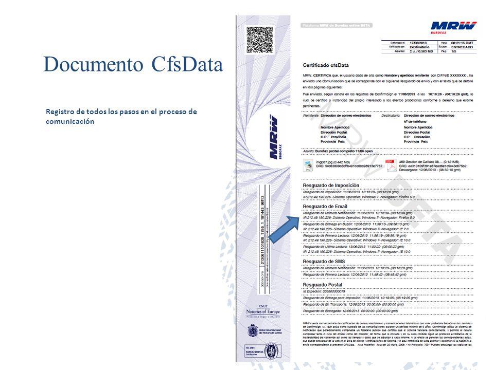 Documento CfsData Registro de todos los pasos en el proceso de comunicación