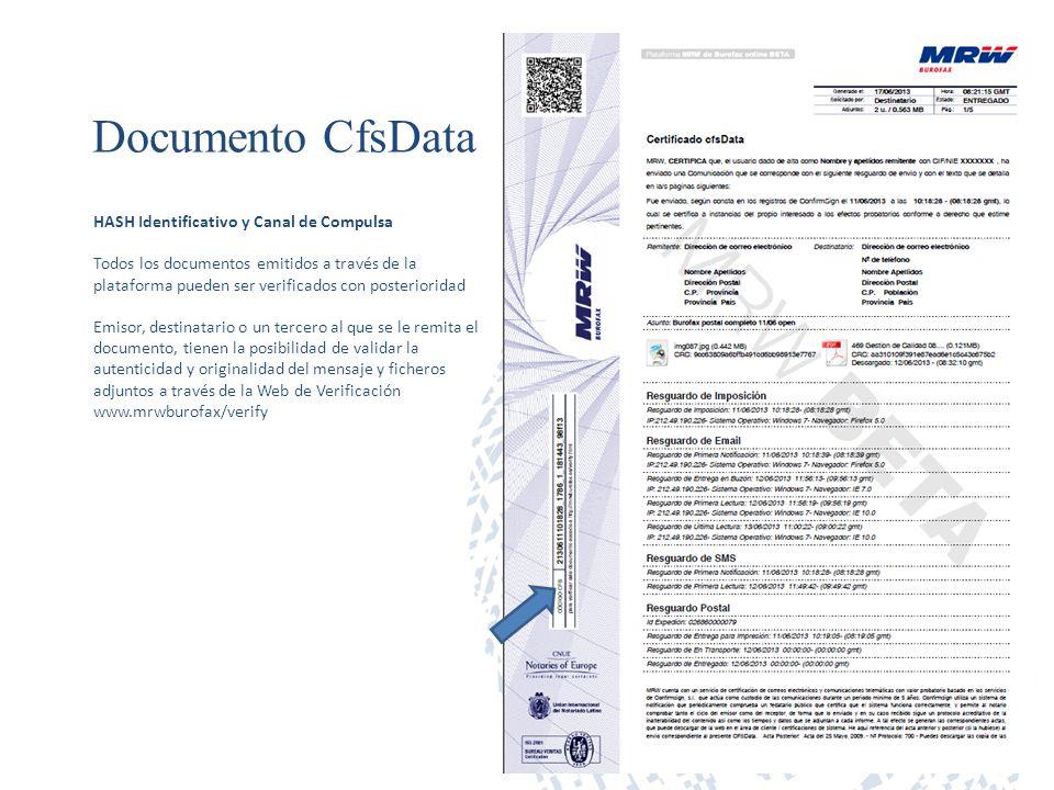 Documento CfsData HASH Identificativo y Canal de Compulsa