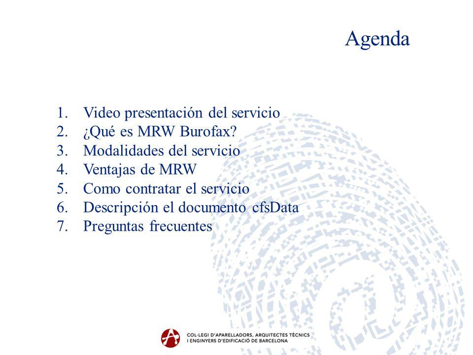 Agenda Video presentación del servicio ¿Qué es MRW Burofax