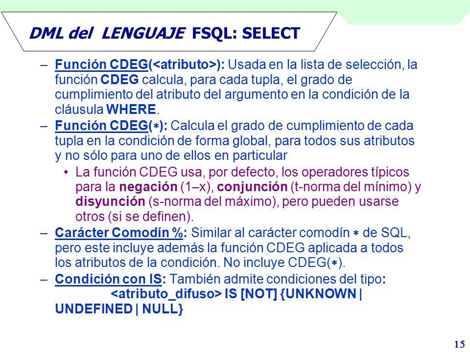 DML del LENGUAJE FSQL: SELECT