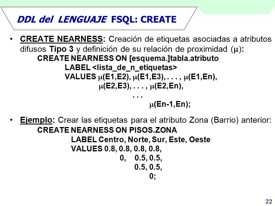 DDL del LENGUAJE FSQL: CREATE