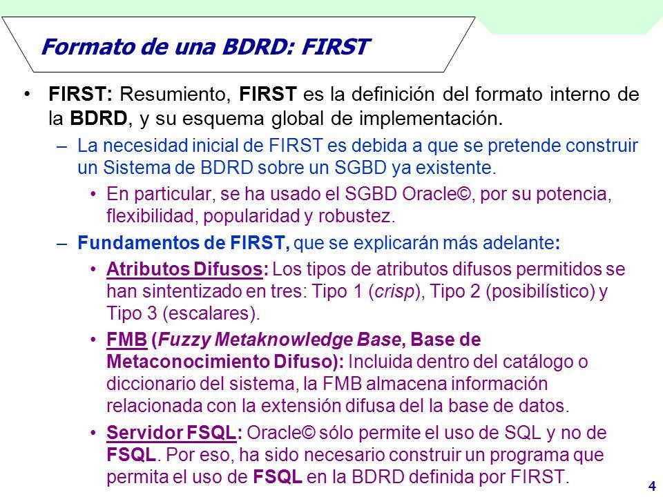 Formato de una BDRD: FIRST
