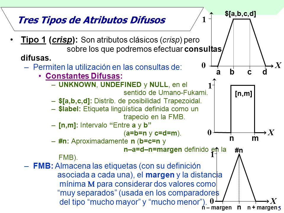 Tres Tipos de Atributos Difusos
