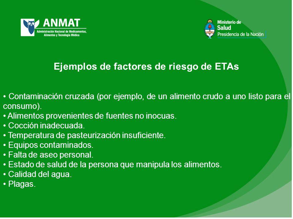 Ejemplos de factores de riesgo de ETAs