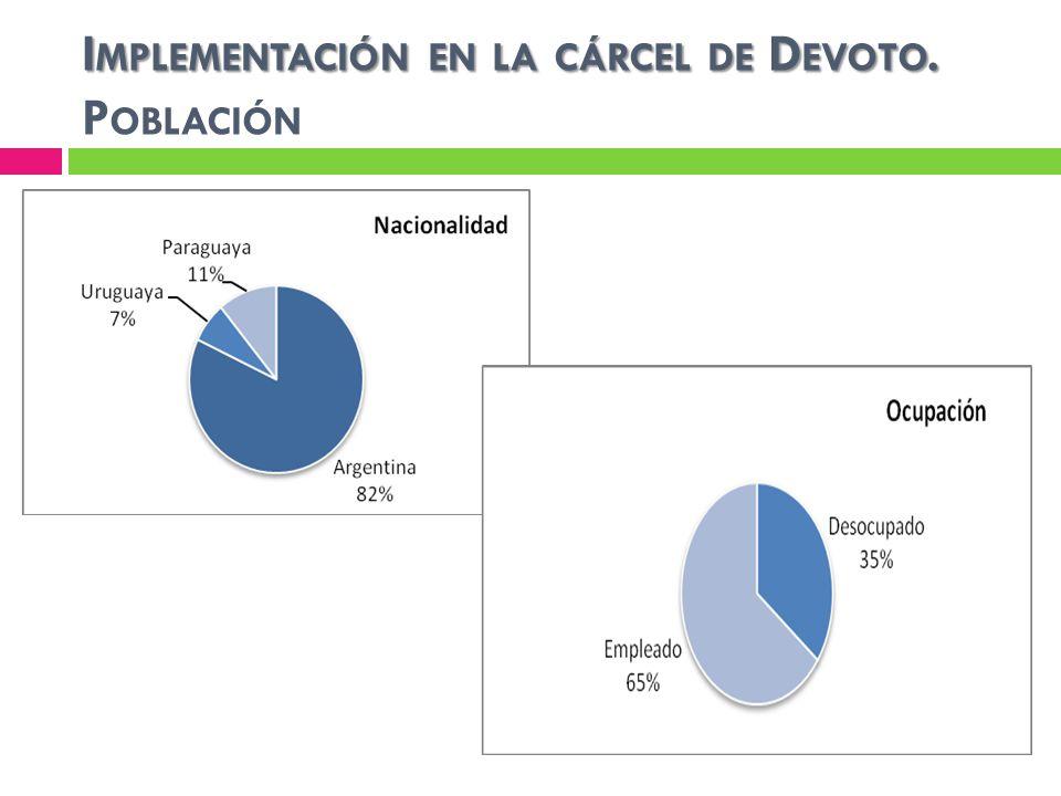 Implementación en la cárcel de Devoto. Población