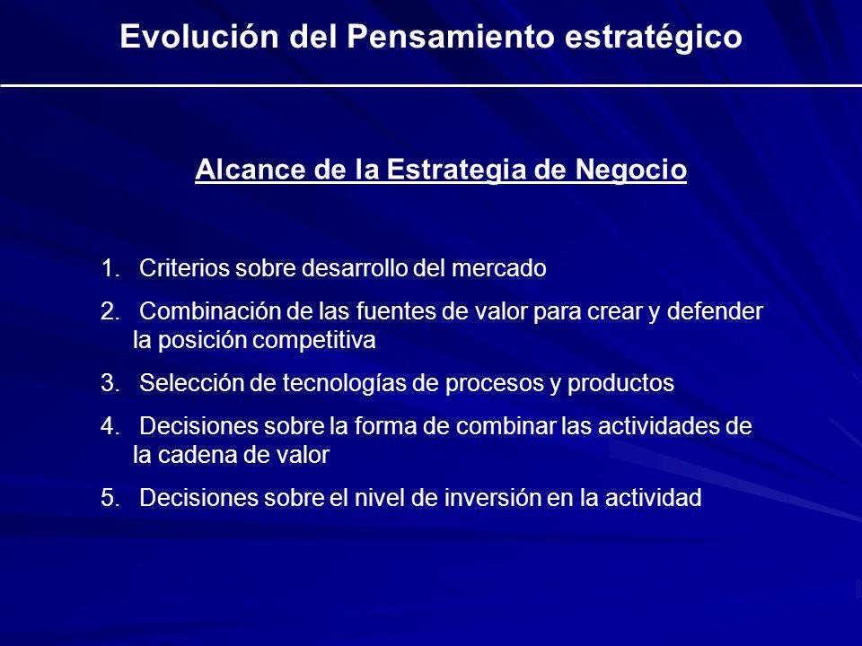 Evolución del Pensamiento estratégico