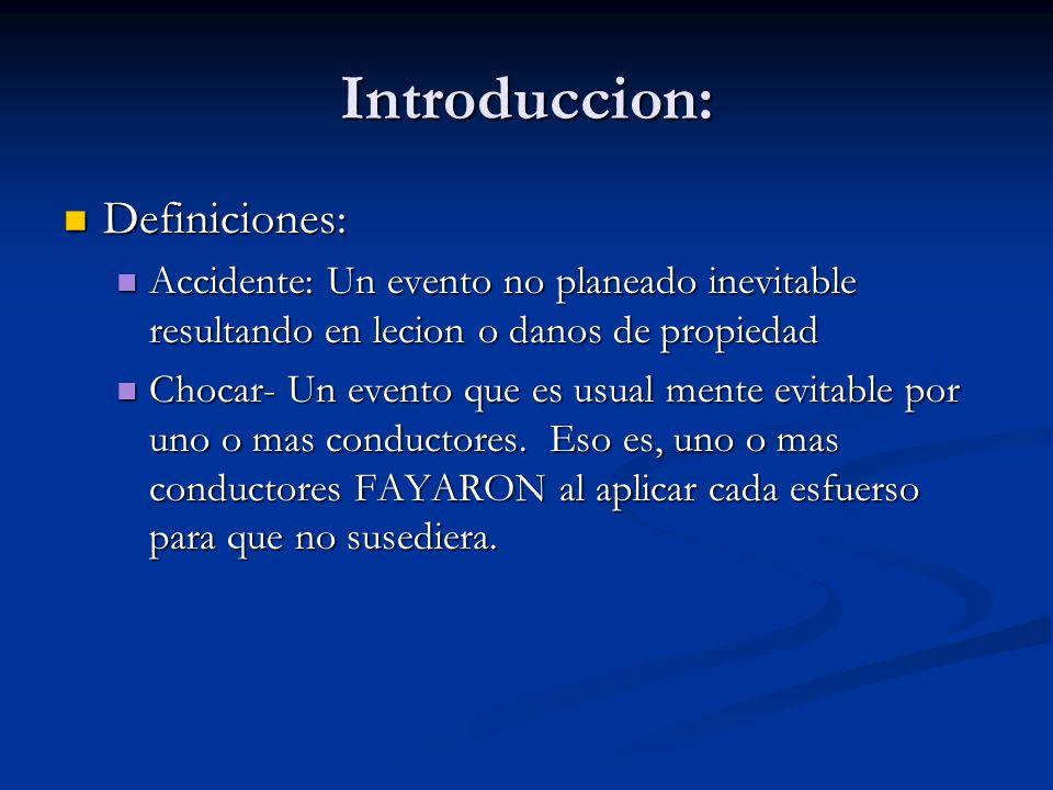 Introduccion: Definiciones: