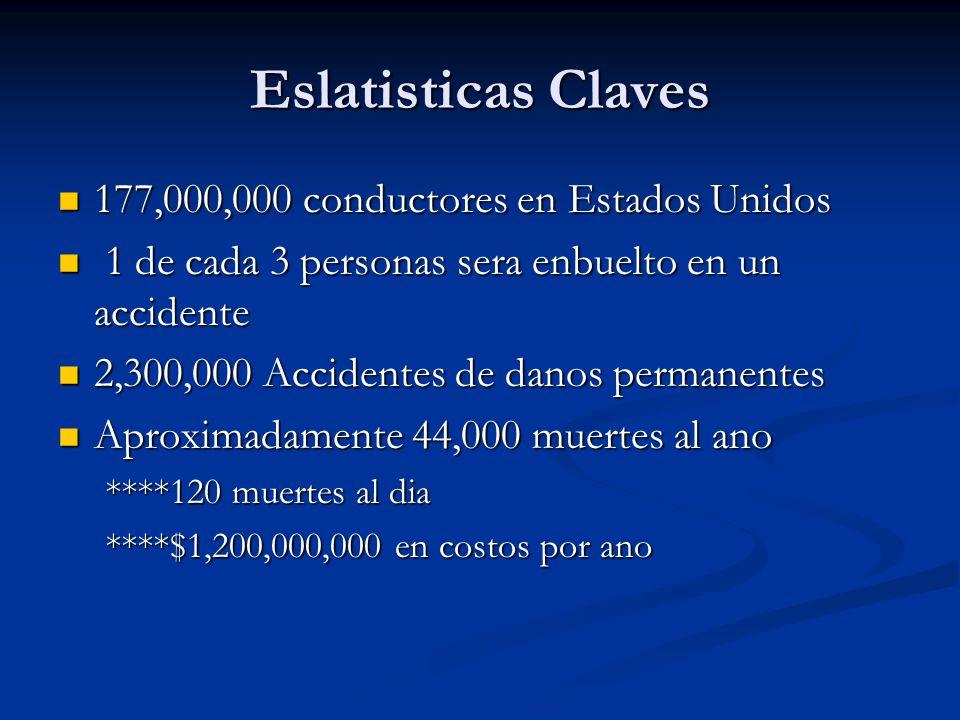 Eslatisticas Claves 177,000,000 conductores en Estados Unidos