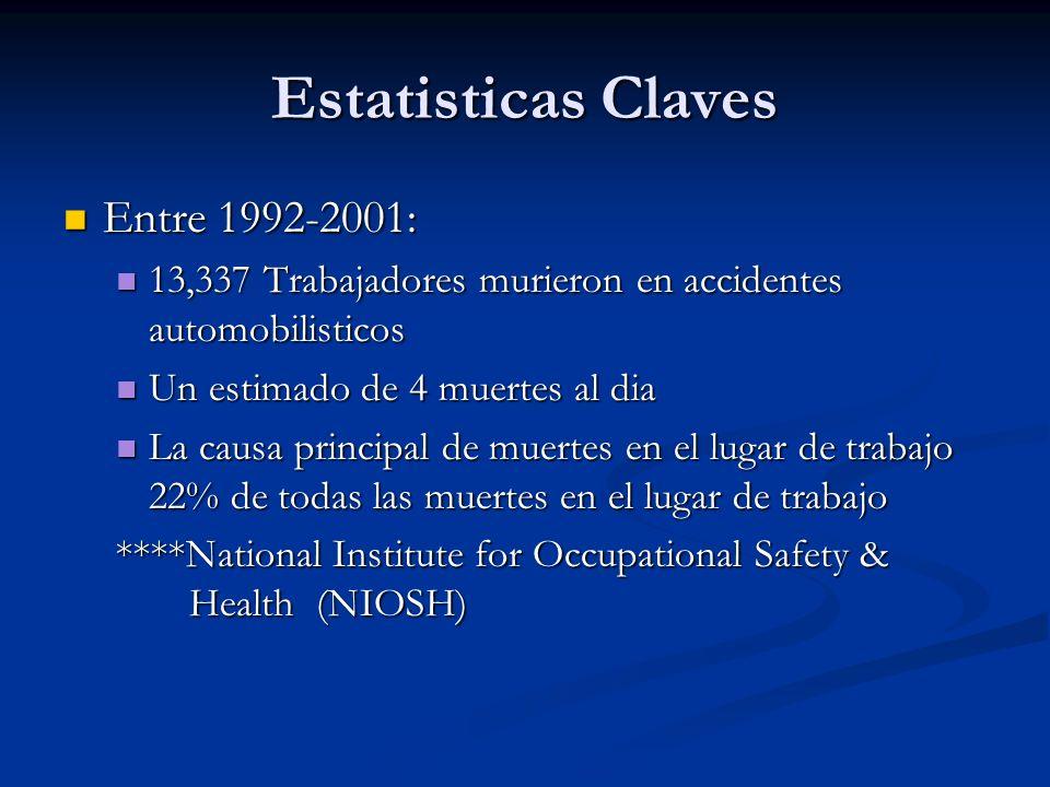Estatisticas Claves Entre 1992-2001: