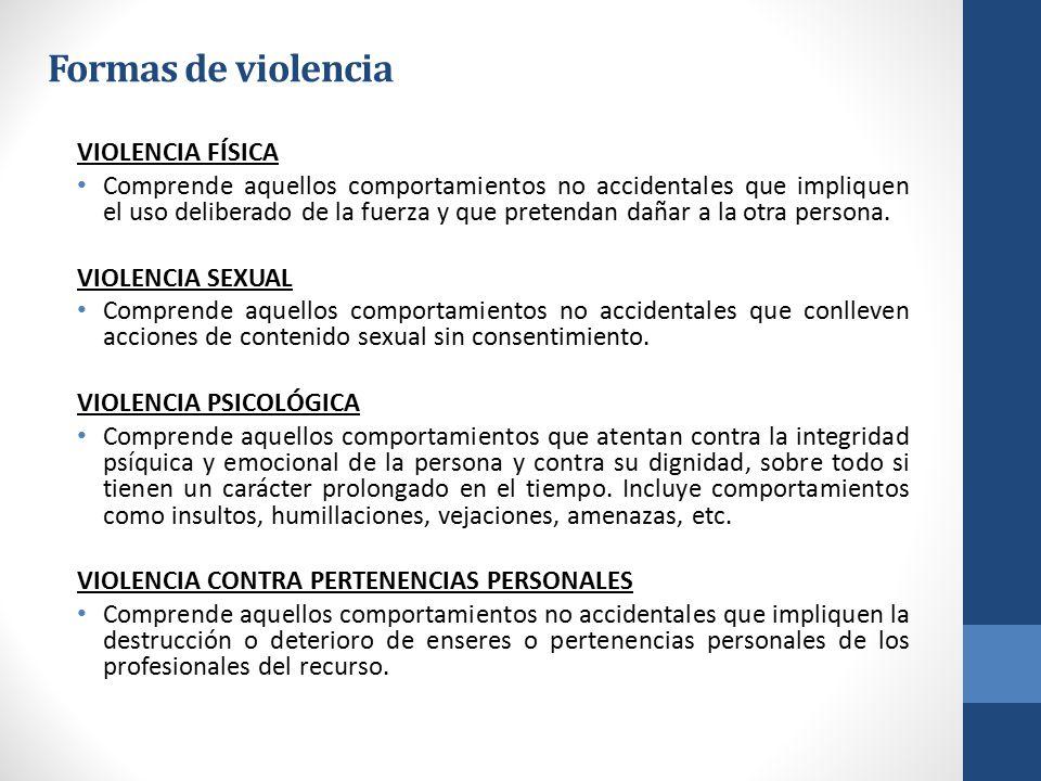 Formas de violencia VIOLENCIA FÍSICA