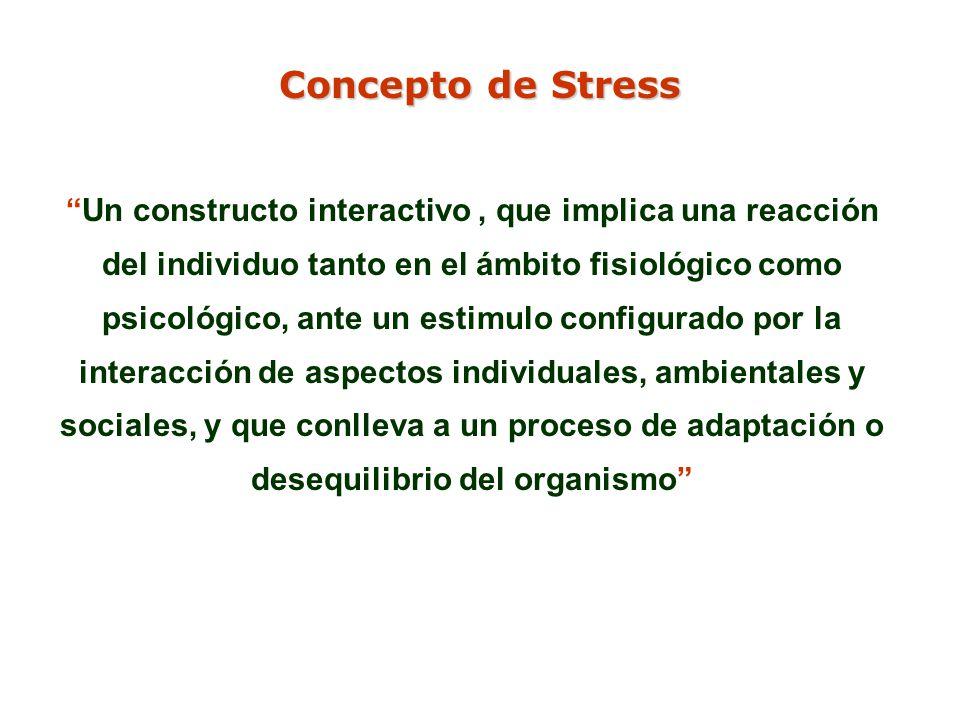 Concepto de Stress