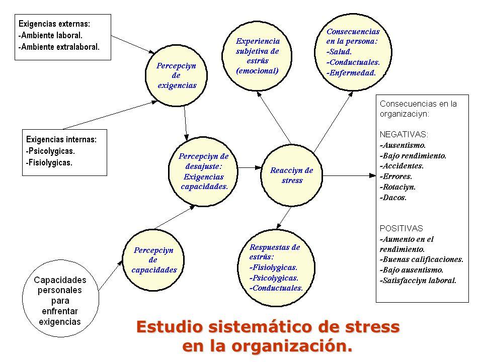 Estudio sistemático de stress en la organización.