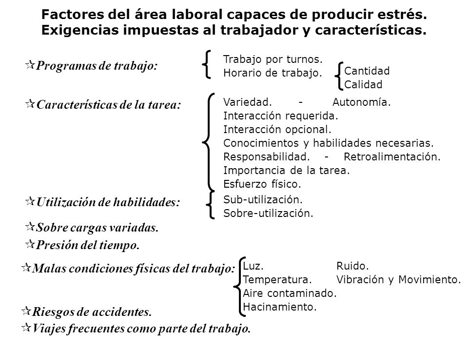 Características de la tarea: