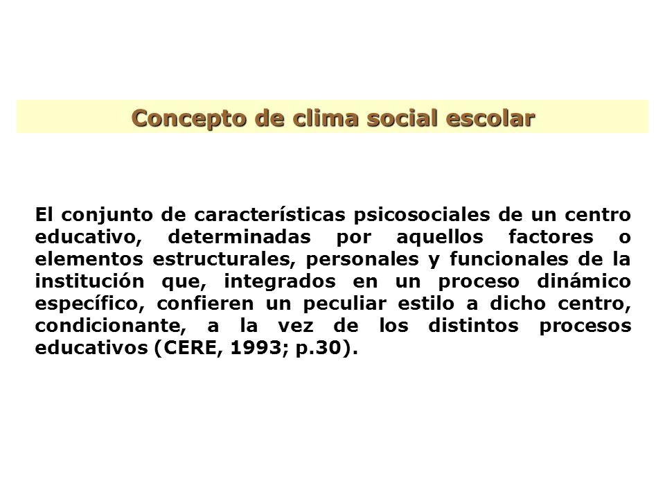 Concepto de clima social escolar