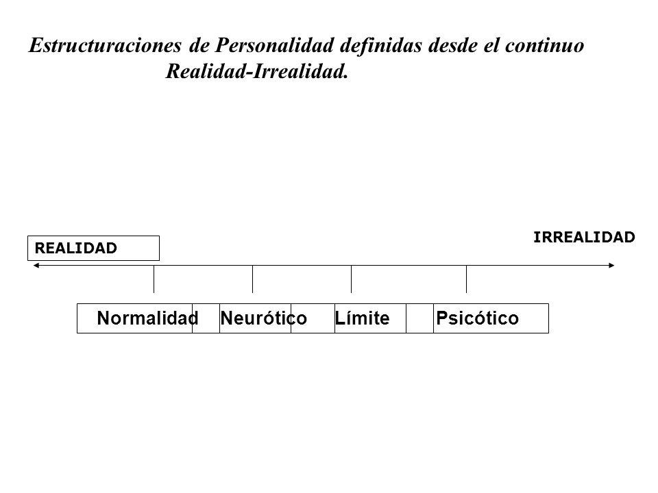 Estructuraciones de Personalidad definidas desde el continuo Realidad-Irrealidad.