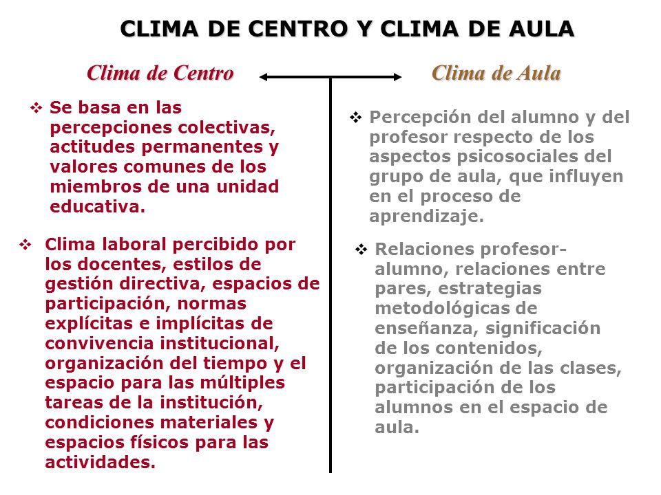 CLIMA DE CENTRO Y CLIMA DE AULA